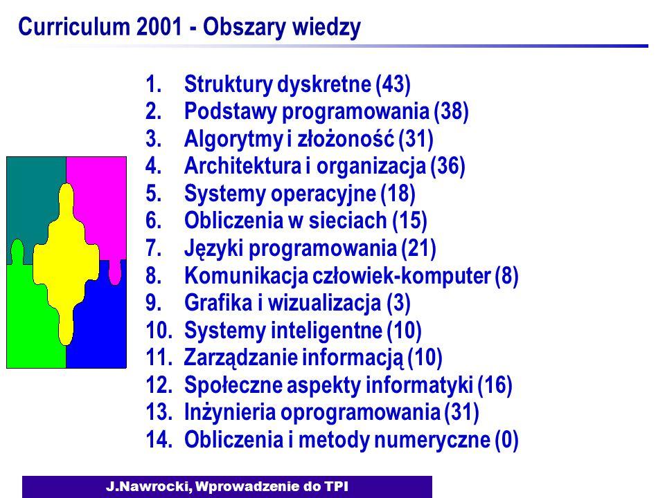 J.Nawrocki, Wprowadzenie do TPI Curriculum 2001 - Obszary wiedzy 1.Struktury dyskretne (43) 2.Podstawy programowania (38) 3.Algorytmy i złożoność (31)
