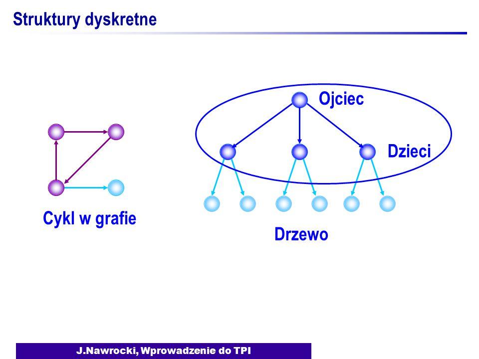 J.Nawrocki, Wprowadzenie do TPI Struktury dyskretne Cykl w grafie Drzewo Ojciec Dzieci