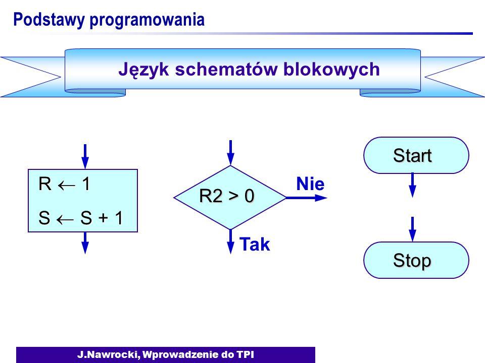 J.Nawrocki, Wprowadzenie do TPI R  1 R  1 S  S + 1 S  S + 1 R2 > 0 Tak Nie Start Stop Podstawy programowania Język schematów blokowych