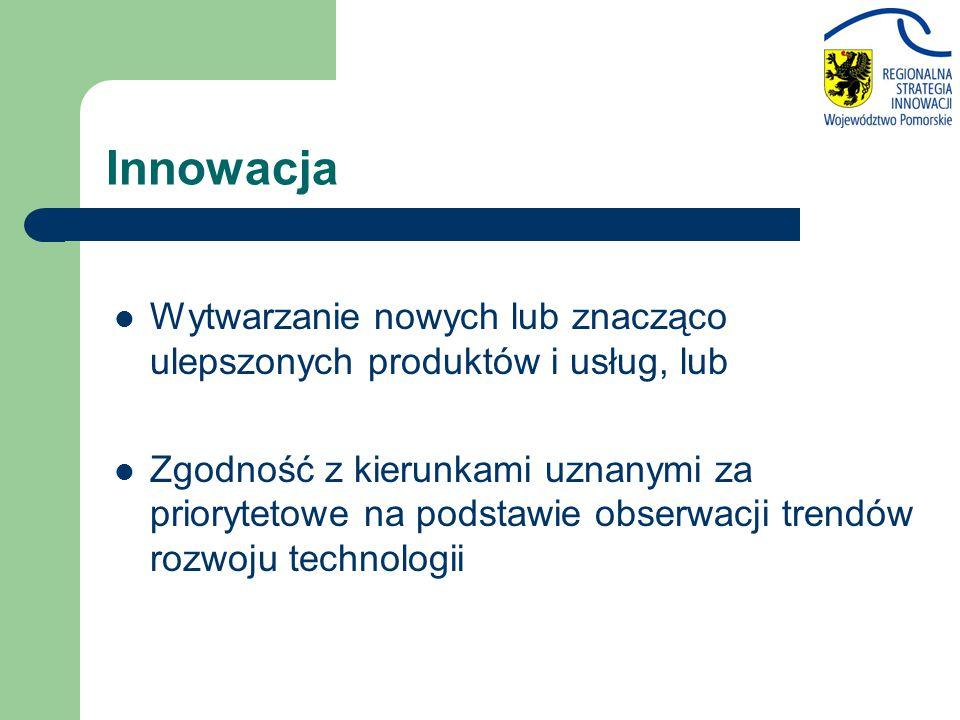 Innowacja Wytwarzanie nowych lub znacząco ulepszonych produktów i usług, lub Zgodność z kierunkami uznanymi za priorytetowe na podstawie obserwacji trendów rozwoju technologii