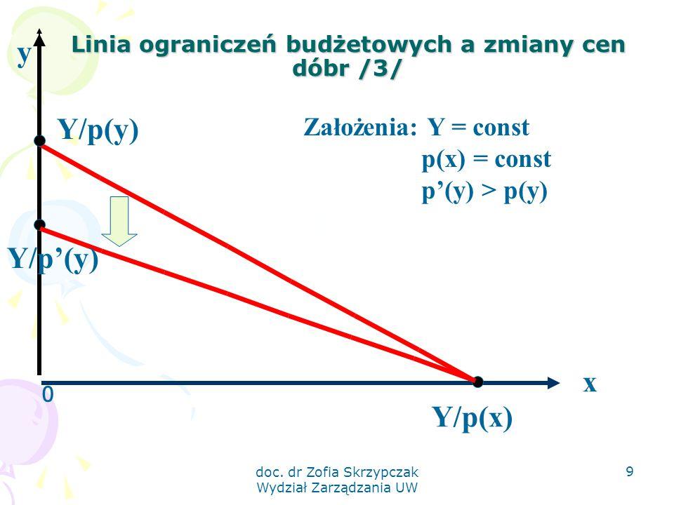 doc. dr Zofia Skrzypczak Wydział Zarządzania UW 9 Linia ograniczeń budżetowych a zmiany cen dóbr /3/ 0 x Y/p(y) Y/p(x) y Założenia: Y = const p(x) = c