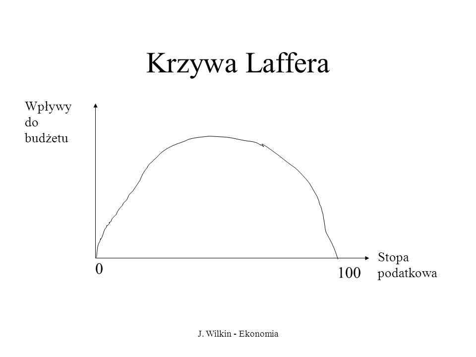 J. Wilkin - Ekonomia Krzywa Laffera Wpływy do budżetu Stopa podatkowa 0 100