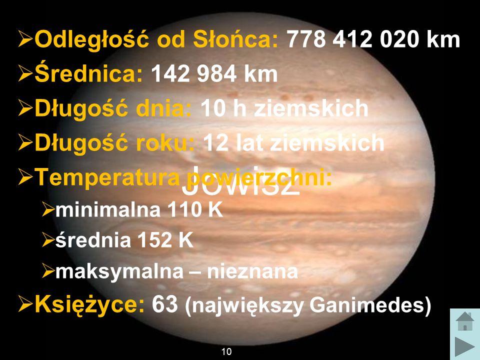 Jowisz  Odległość od Słońca: 778 412 020 km  Średnica: 142 984 km  Długość dnia: 10 h ziemskich  Długość roku: 12 lat ziemskich  Temperatura powierzchni:  minimalna 110 K  średnia 152 K  maksymalna – nieznana  Księżyce: 63 (największy Ganimedes) 10