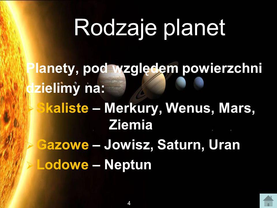 Rodzaje planet Planety, pod względem powierzchni dzielimy na:  Skaliste – Merkury, Wenus, Mars, Ziemia  Gazowe – Jowisz, Saturn, Uran  Lodowe – Nep