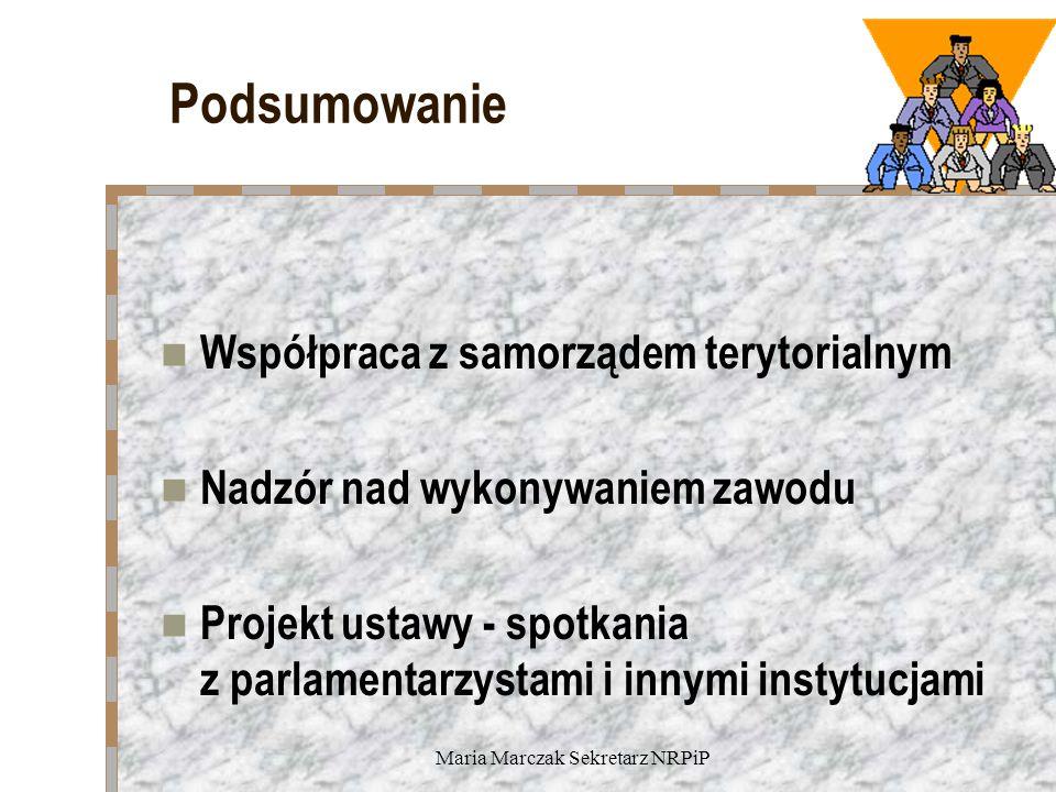 Maria Marczak Sekretarz NRPiP Podsumowanie Współpraca z samorządem terytorialnym Nadzór nad wykonywaniem zawodu Projekt ustawy - spotkania z parlamentarzystami i innymi instytucjami