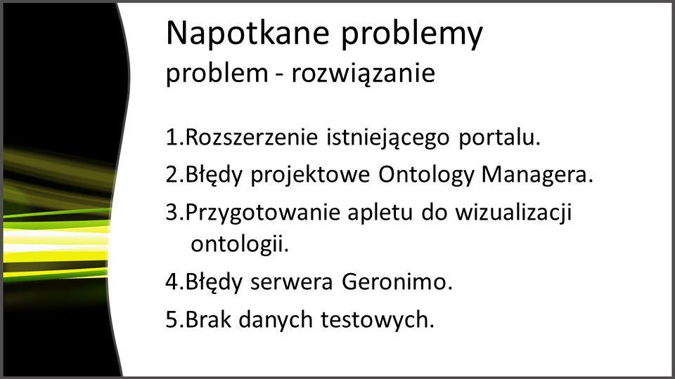 Napotkane problemy problem - rozwiązanie 1.Rozszerzenie istniejącego portalu.