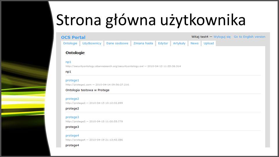 Strona główna użytkownika