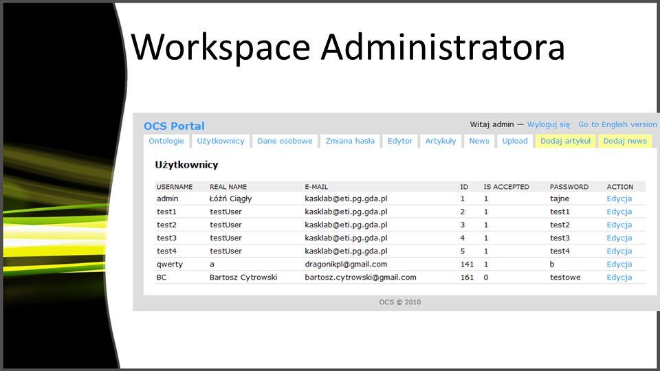 Workspace Administratora