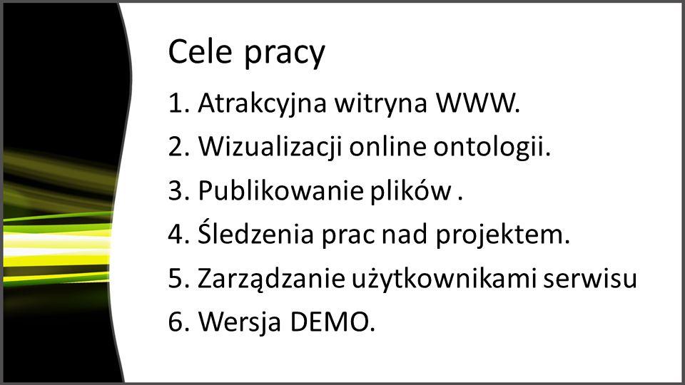 Cele pracy 1. Atrakcyjna witryna WWW. 2. Wizualizacji online ontologii.
