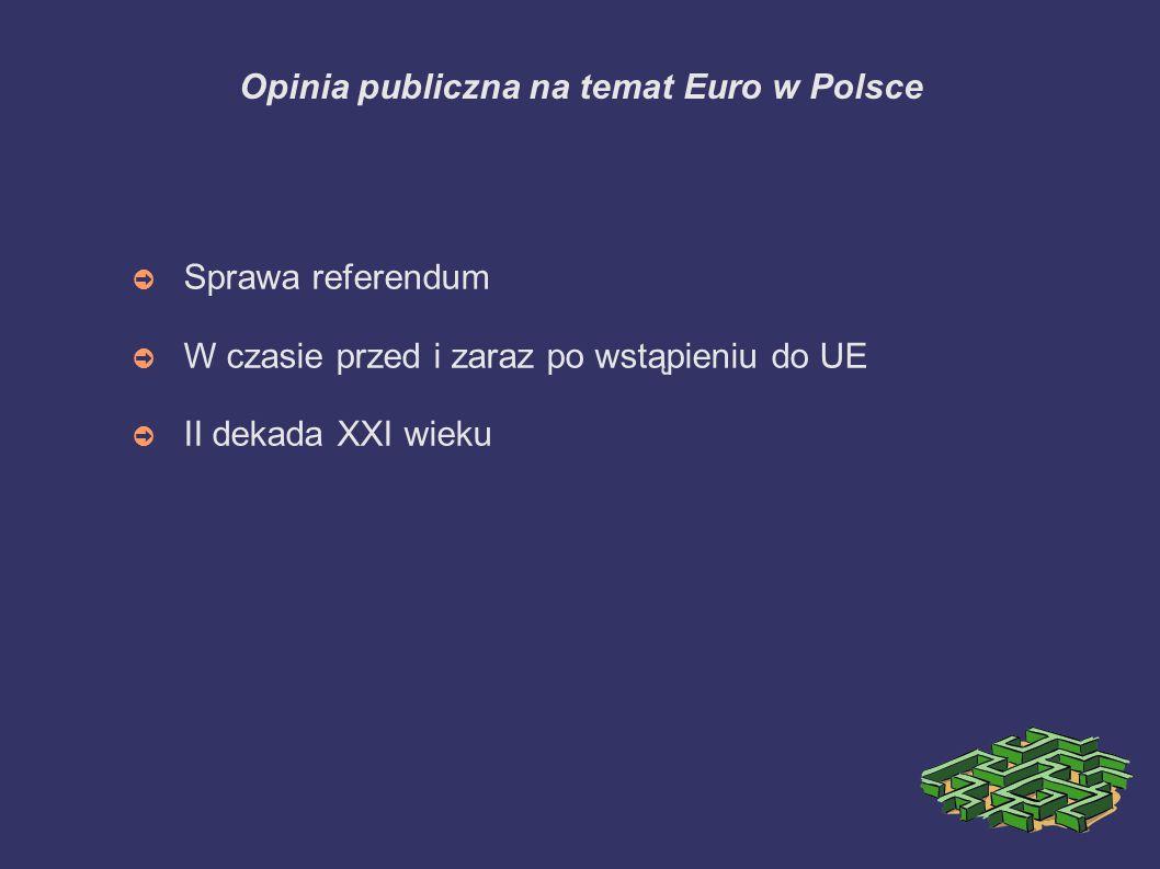 Opinia publiczna na temat Euro w Polsce ➲ Sprawa referendum ➲ W czasie przed i zaraz po wstąpieniu do UE ➲ II dekada XXI wieku