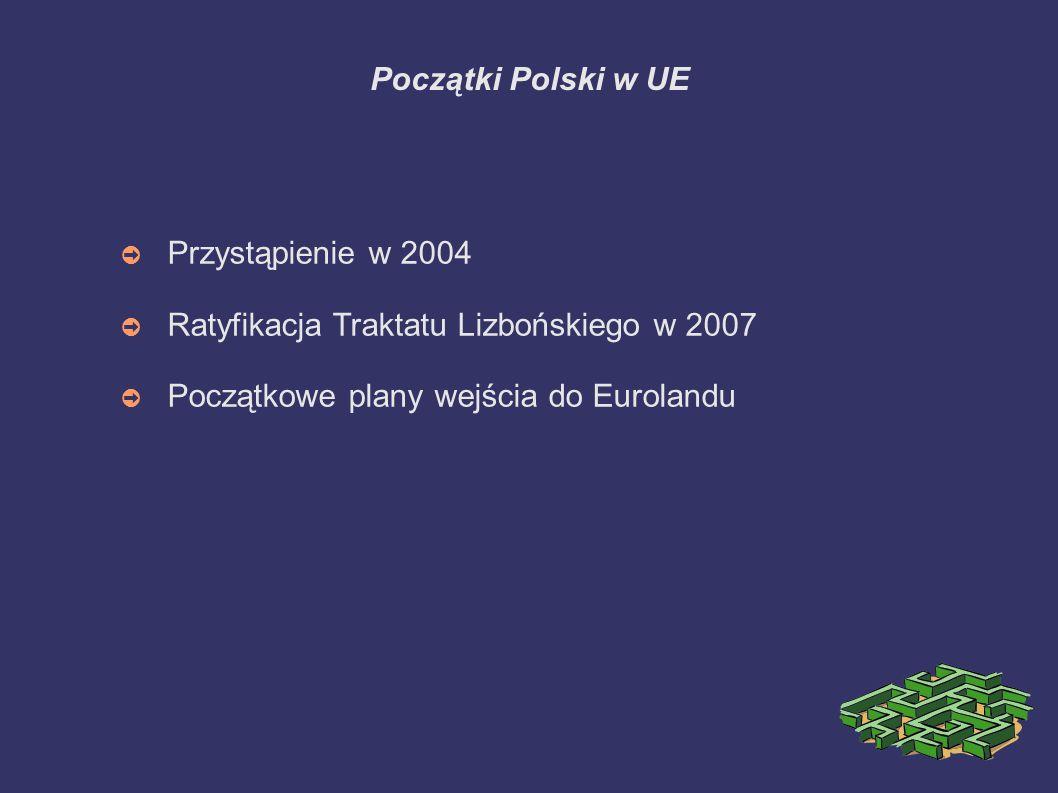 Początki Polski w UE ➲ Przystąpienie w 2004 ➲ Ratyfikacja Traktatu Lizbońskiego w 2007 ➲ Początkowe plany wejścia do Eurolandu