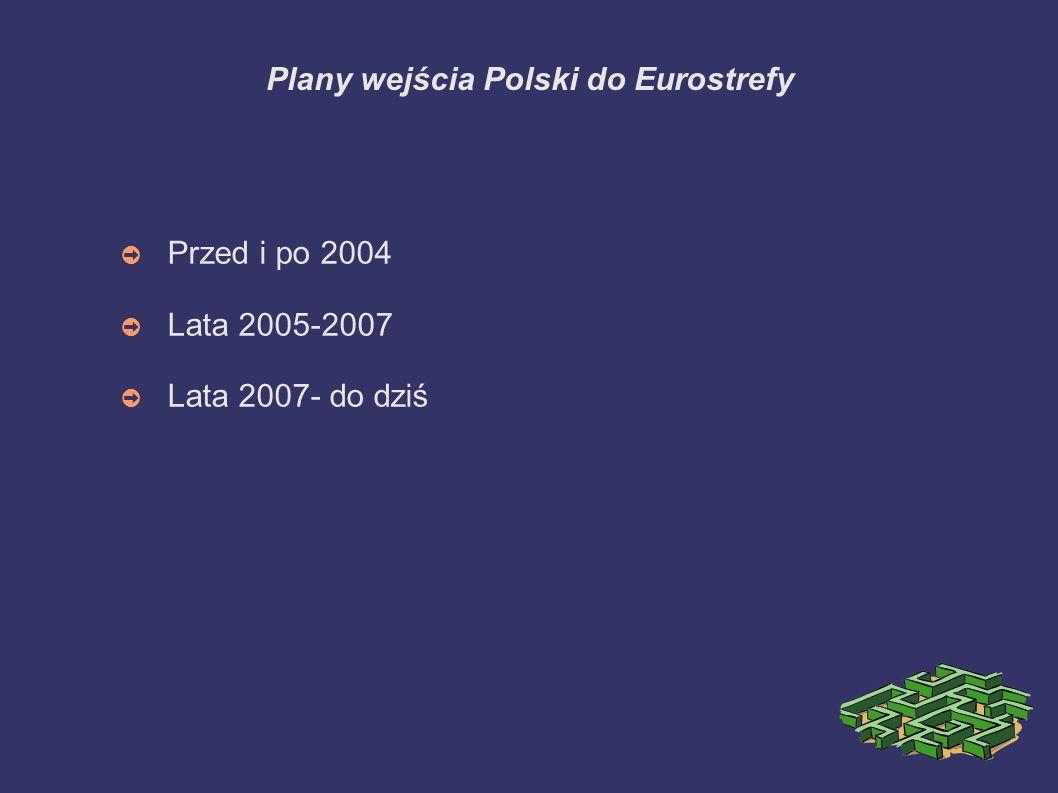 Plany wejścia Polski do Eurostrefy ➲ Przed i po 2004 ➲ Lata 2005-2007 ➲ Lata 2007- do dziś