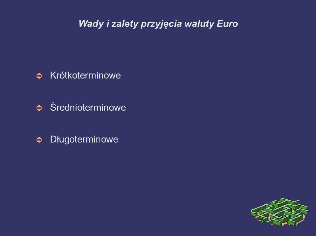 Wady i zalety przyjęcia waluty Euro ➲ Krótkoterminowe ➲ Średnioterminowe ➲ Długoterminowe
