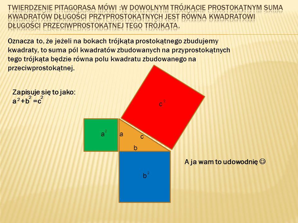 a b c a 2 c b 2 2 A ja wam to udowodnię Oznacza to, że jeżeli na bokach trójkąta prostokątnego zbudujemy kwadraty, to suma pól kwadratów zbudowanych n