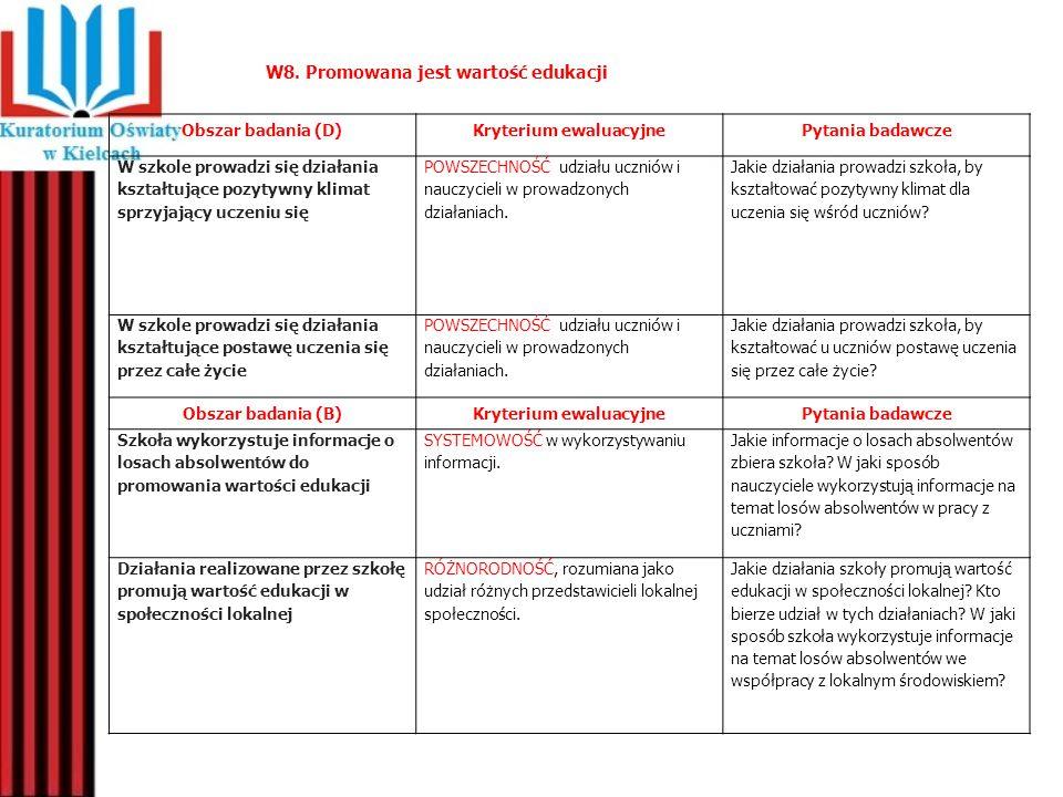 W8. Promowana jest wartość edukacji Obszar badania (D)Kryterium ewaluacyjnePytania badawcze W szkole prowadzi się działania kształtujące pozytywny kli