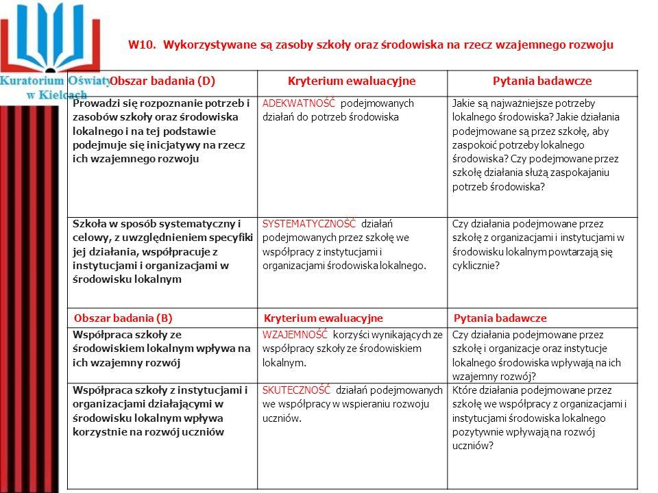 W10. Wykorzystywane są zasoby szkoły oraz środowiska na rzecz wzajemnego rozwoju Obszar badania (D)Kryterium ewaluacyjnePytania badawcze Prowadzi się