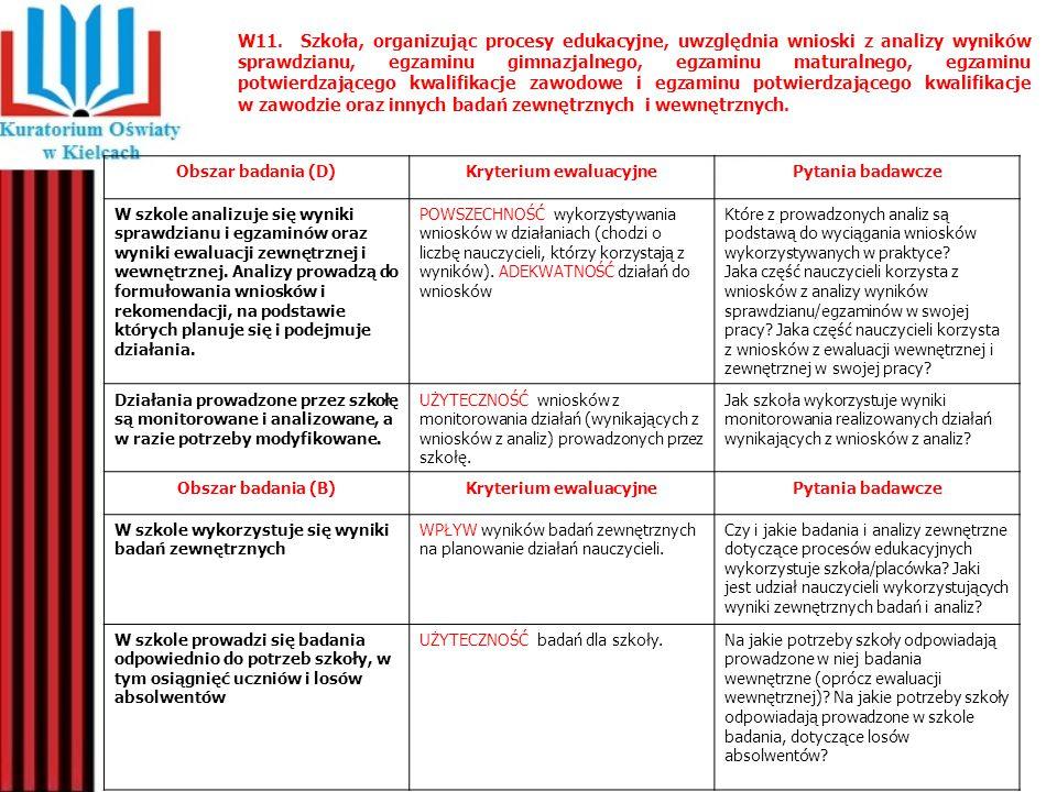 Obszar badania (D)Kryterium ewaluacyjnePytania badawcze W szkole analizuje się wyniki sprawdzianu i egzaminów oraz wyniki ewaluacji zewnętrznej i wewn