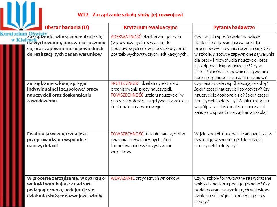 W12. Zarządzanie szkołą służy jej rozwojowi Obszar badania (D)Kryterium ewaluacyjnePytania badawcze Zarządzanie szkołą koncentruje się na wychowaniu,