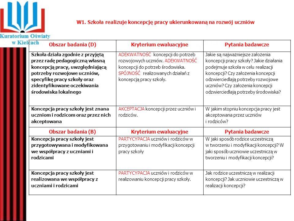 W1. Szkoła realizuje koncepcję pracy ukierunkowaną na rozwój uczniów Obszar badania (D)Kryterium ewaluacyjnePytania badawcze Szkoła działa zgodnie z p