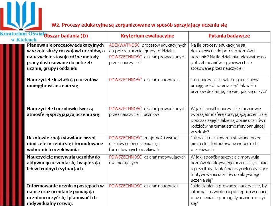 W2. Procesy edukacyjne są zorganizowane w sposób sprzyjający uczeniu się Obszar badania (D)Kryterium ewaluacyjnePytania badawcze Planowanie procesów e
