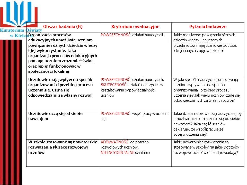 Obszar badania (B)Kryterium ewaluacyjnePytania badawcze Organizacja procesów edukacyjnych umożliwia uczniom powiązanie różnych dziedzin wiedzy i jej w