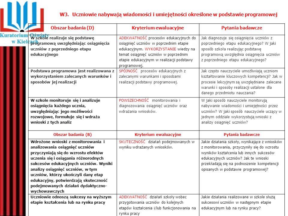 W3. Uczniowie nabywają wiadomości i umiejętności określone w podstawie programowej Obszar badania (D)Kryterium ewaluacyjnePytania badawcze W szkole re