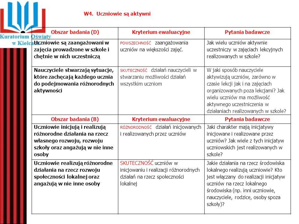 W4. Uczniowie są aktywni Obszar badania (D)Kryterium ewaluacyjnePytania badawcze Uczniowie są zaangażowani w zajęcia prowadzone w szkole i chętnie w n