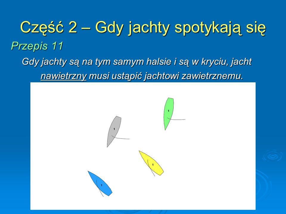 Część 2 – Gdy jachty spotykają się Przepis 11 Gdy jachty są na tym samym halsie i są w kryciu, jacht nawietrzny musi ustąpić jachtowi zawietrznemu.
