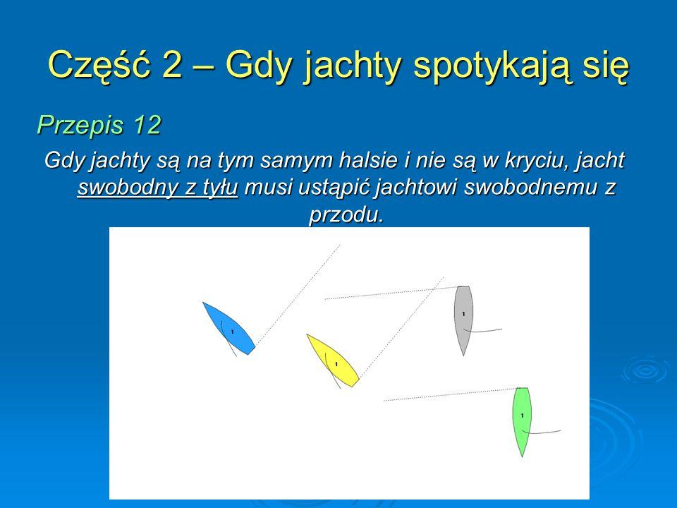 Część 2 – Gdy jachty spotykają się Przepis 12 Gdy jachty są na tym samym halsie i nie są w kryciu, jacht swobodny z tyłu musi ustąpić jachtowi swobodnemu z przodu.