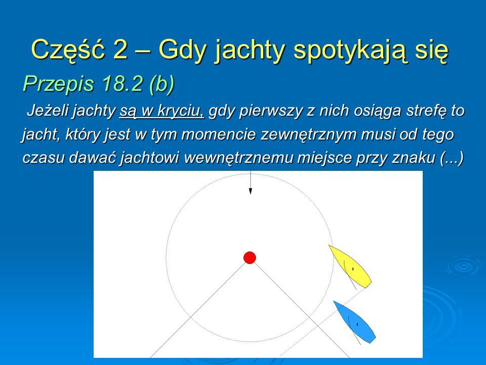 Część 2 – Gdy jachty spotykają się Przepis 18.2 (b) Jeżeli jachty są w kryciu, gdy pierwszy z nich osiąga strefę to Jeżeli jachty są w kryciu, gdy pierwszy z nich osiąga strefę to jacht, który jest w tym momencie zewnętrznym musi od tego czasu dawać jachtowi wewnętrznemu miejsce przy znaku (...)