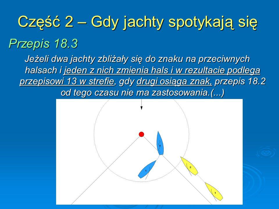 Część 2 – Gdy jachty spotykają się Przepis 18.3 Jeżeli dwa jachty zbliżały się do znaku na przeciwnych halsach i jeden z nich zmienia hals i w rezultacie podlega przepisowi 13 w strefie, gdy drugi osiąga znak, przepis 18.2 od tego czasu nie ma zastosowania.(...)