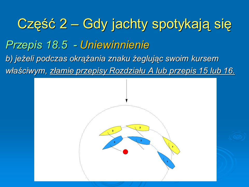 Część 2 – Gdy jachty spotykają się Przepis 18.5 - Uniewinnienie b) jeżeli podczas okrążania znaku żeglując swoim kursem właściwym, złamie przepisy Rozdziału A lub przepis 15 lub 16.