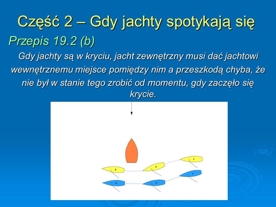 Część 2 – Gdy jachty spotykają się Przepis 19.2 (b) Gdy jachty są w kryciu, jacht zewnętrzny musi dać jachtowi wewnętrznemu miejsce pomiędzy nim a przeszkodą chyba, że nie był w stanie tego zrobić od momentu, gdy zaczęło się krycie.