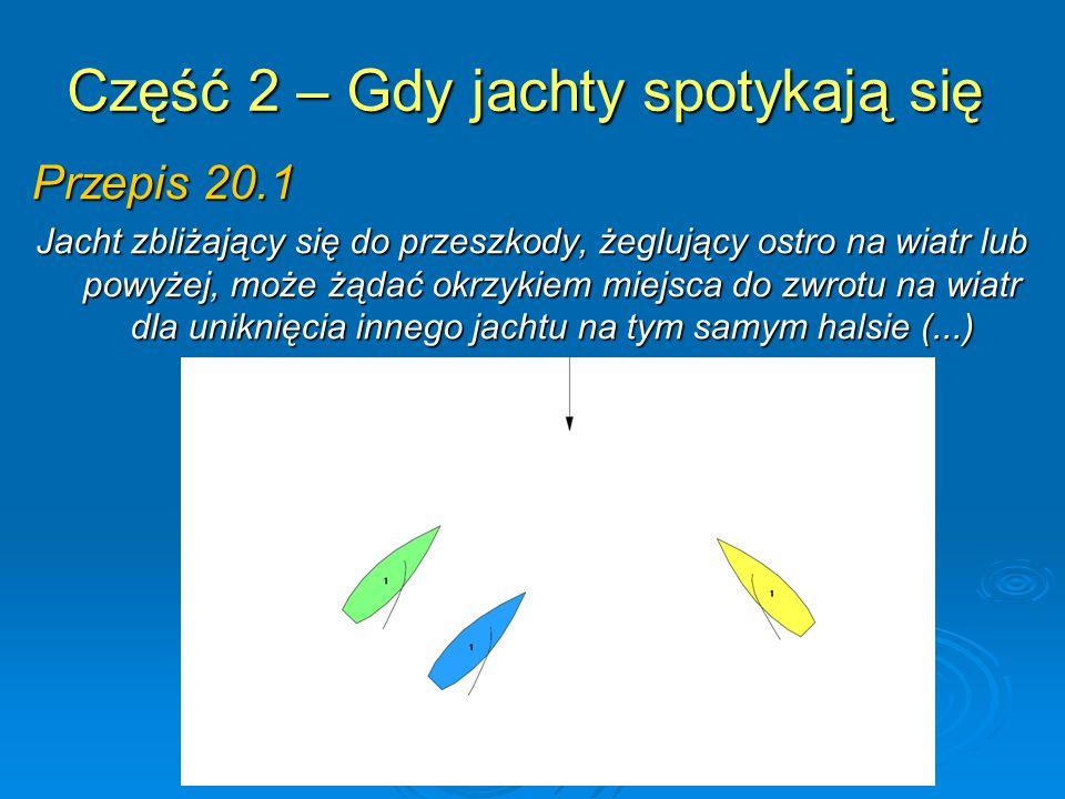 Część 2 – Gdy jachty spotykają się Przepis 20.1 Jacht zbliżający się do przeszkody, żeglujący ostro na wiatr lub powyżej, może żądać okrzykiem miejsca