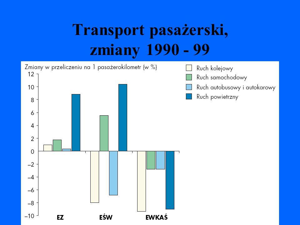 10 Transport pasażerski, zmiany 1990 - 99