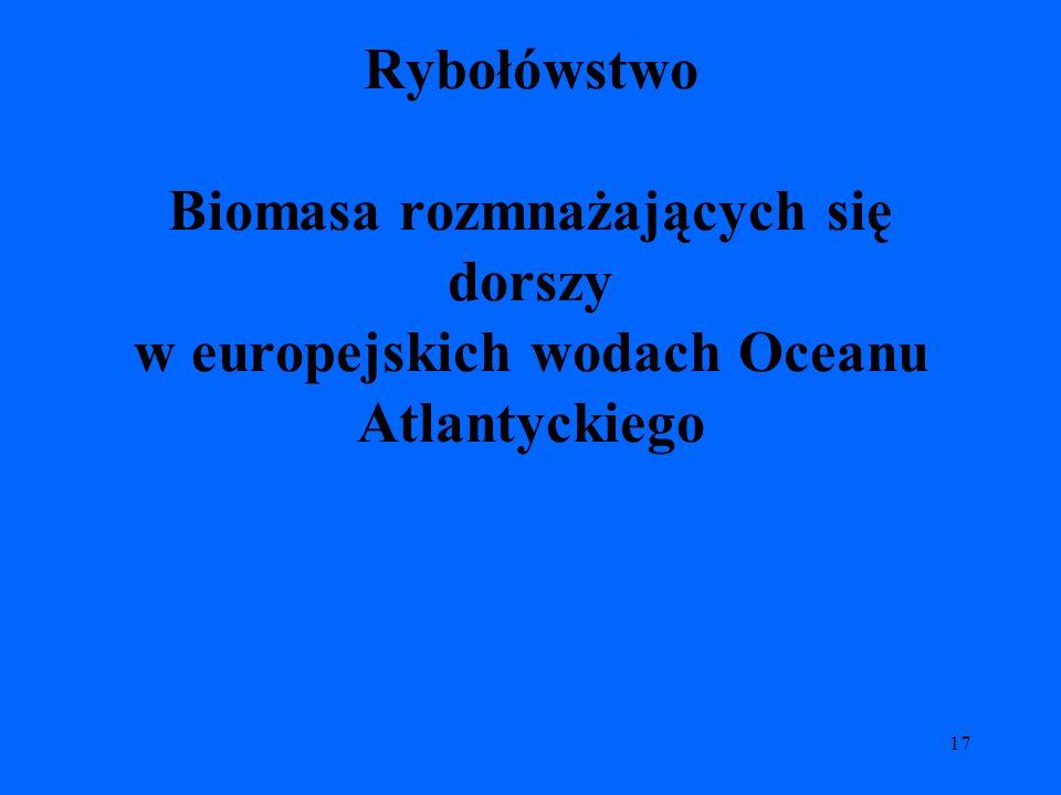 17 Rybołówstwo Biomasa rozmnażających się dorszy w europejskich wodach Oceanu Atlantyckiego