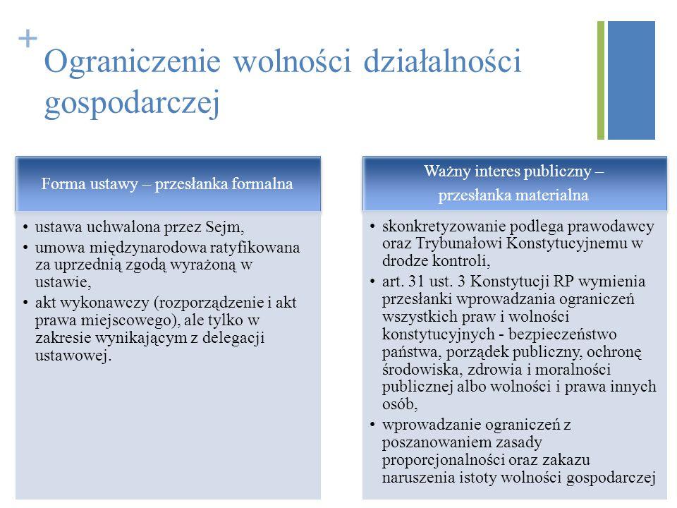 + Ograniczenie wolności działalności gospodarczej Forma ustawy – przesłanka formalna ustawa uchwalona przez Sejm, umowa międzynarodowa ratyfikowana za