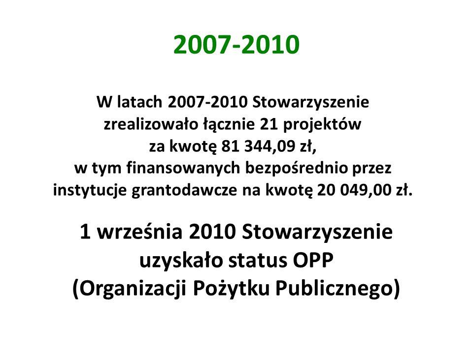 2007-2010 W latach 2007-2010 Stowarzyszenie zrealizowało łącznie 21 projektów za kwotę 81 344,09 zł, w tym finansowanych bezpośrednio przez instytucje grantodawcze na kwotę 20 049,00 zł.