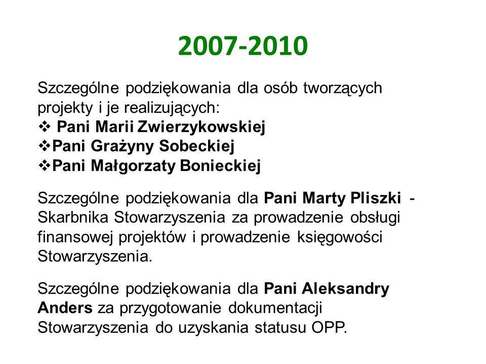 2007-2010 Szczególne podziękowania dla osób tworzących projekty i je realizujących:  Pani Marii Zwierzykowskiej  Pani Grażyny Sobeckiej  Pani Małgo