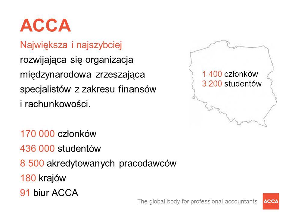 The global body for professional accountants ACCA Największa i najszybciej rozwijająca się organizacja międzynarodowa zrzeszająca specjalistów z zakresu finansów i rachunkowości.