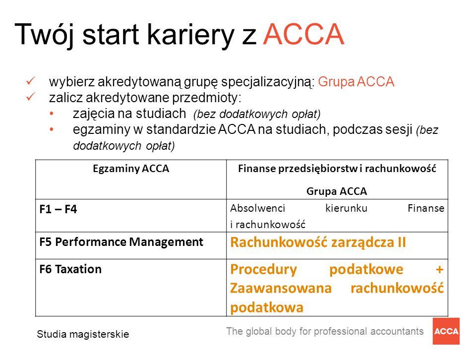 The global body for professional accountants wybierz akredytowaną grupę specjalizacyjną: Grupa ACCA zalicz akredytowane przedmioty: zajęcia na studiach (bez dodatkowych opłat) egzaminy w standardzie ACCA na studiach, podczas sesji (bez dodatkowych opłat) Twój start kariery z ACCA Egzaminy ACCA Finanse przedsiębiorstw i rachunkowość Grupa ACCA F1 – F4 Absolwenci kierunku Finanse i rachunkowość F5 Performance Management Rachunkowość zarządcza II F6 Taxation Procedury podatkowe + Zaawansowana rachunkowość podatkowa Studia magisterskie