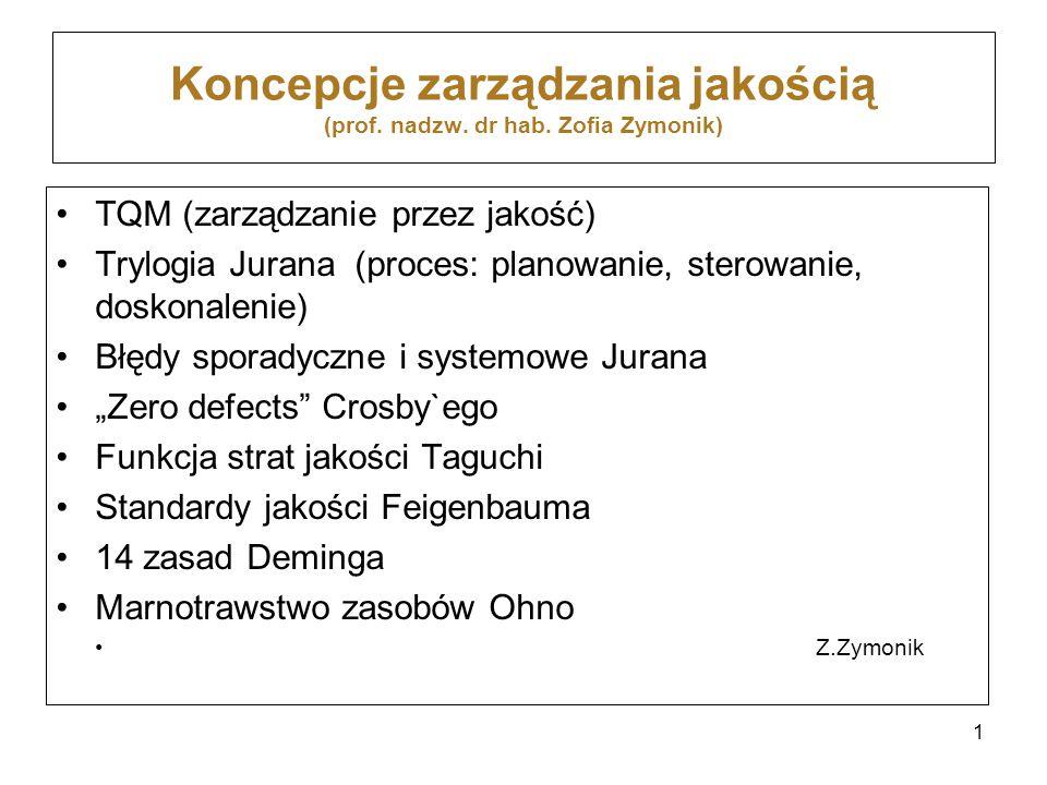 Koncepcje zarządzania jakością (prof. nadzw. dr hab. Zofia Zymonik) TQM (zarządzanie przez jakość) Trylogia Jurana (proces: planowanie, sterowanie, do