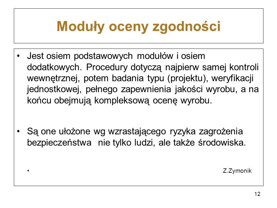 Moduły oceny zgodności Jest osiem podstawowych modułów i osiem dodatkowych. Procedury dotyczą najpierw samej kontroli wewnętrznej, potem badania typu