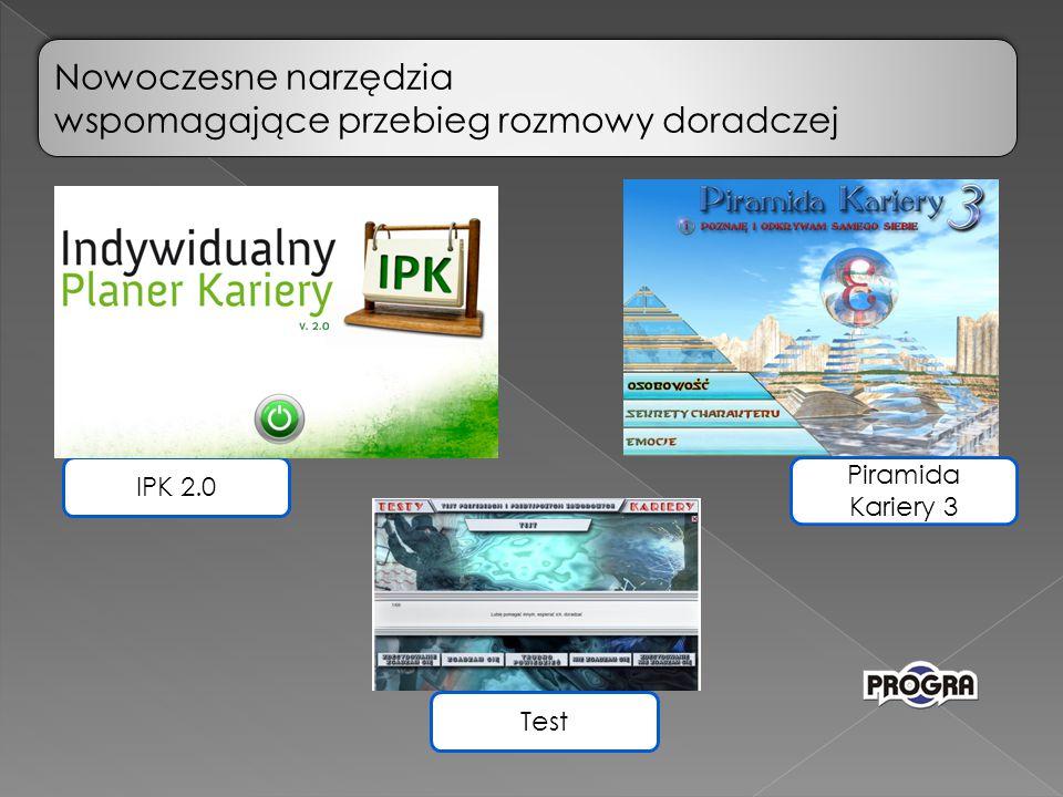 IPK 2.0 Piramida Kariery 3 Test