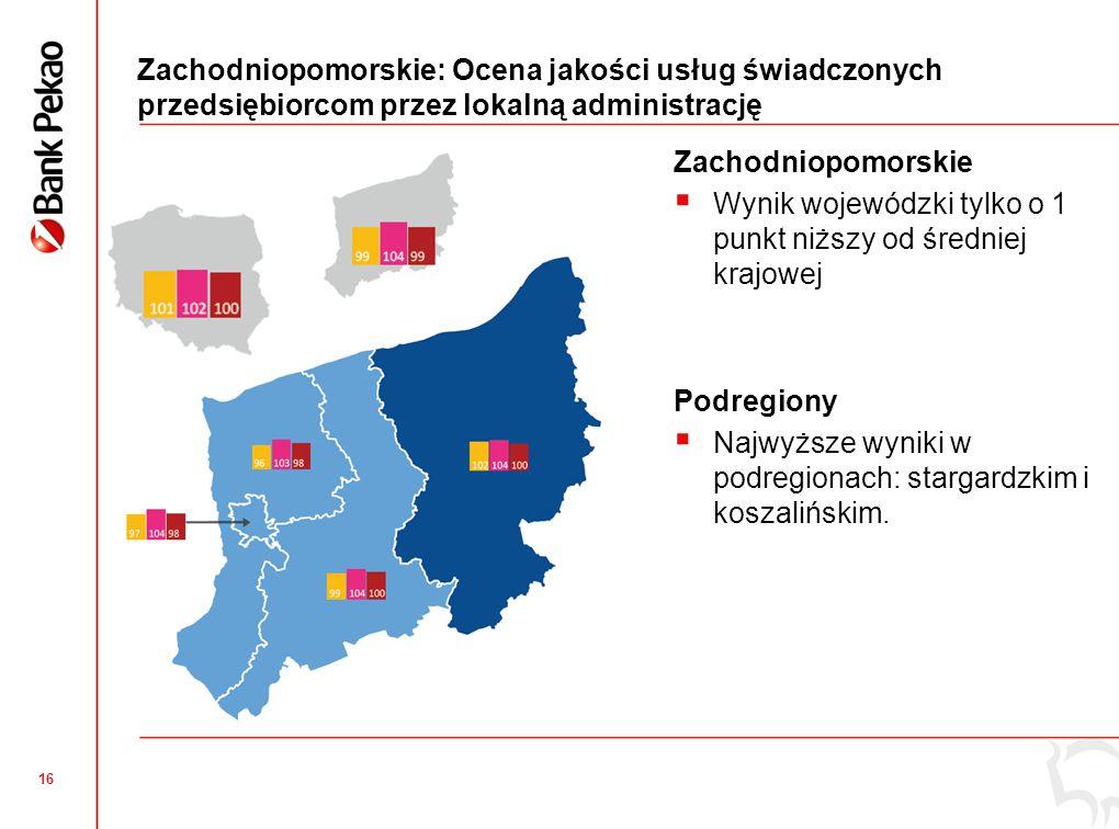 16 Zachodniopomorskie: Ocena jakości usług świadczonych przedsiębiorcom przez lokalną administrację Zachodniopomorskie  Wynik wojewódzki tylko o 1 punkt niższy od średniej krajowej Podregiony  Najwyższe wyniki w podregionach: stargardzkim i koszalińskim.