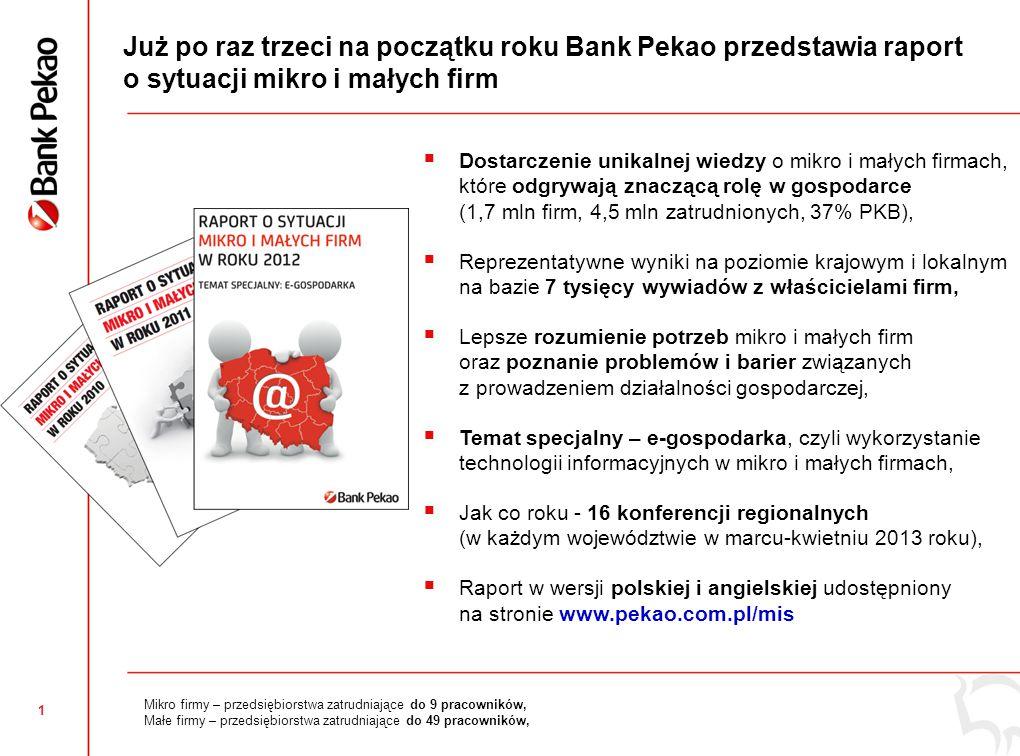 1 Już po raz trzeci na początku roku Bank Pekao przedstawia raport o sytuacji mikro i małych firm  Dostarczenie unikalnej wiedzy o mikro i małych firmach, które odgrywają znaczącą rolę w gospodarce (1,7 mln firm, 4,5 mln zatrudnionych, 37% PKB),  Reprezentatywne wyniki na poziomie krajowym i lokalnym na bazie 7 tysięcy wywiadów z właścicielami firm,  Lepsze rozumienie potrzeb mikro i małych firm oraz poznanie problemów i barier związanych z prowadzeniem działalności gospodarczej,  Temat specjalny – e-gospodarka, czyli wykorzystanie technologii informacyjnych w mikro i małych firmach,  Jak co roku - 16 konferencji regionalnych (w każdym województwie w marcu-kwietniu 2013 roku),  Raport w wersji polskiej i angielskiej udostępniony na stronie www.pekao.com.pl/mis Mikro firmy – przedsiębiorstwa zatrudniające do 9 pracowników, Małe firmy – przedsiębiorstwa zatrudniające do 49 pracowników,