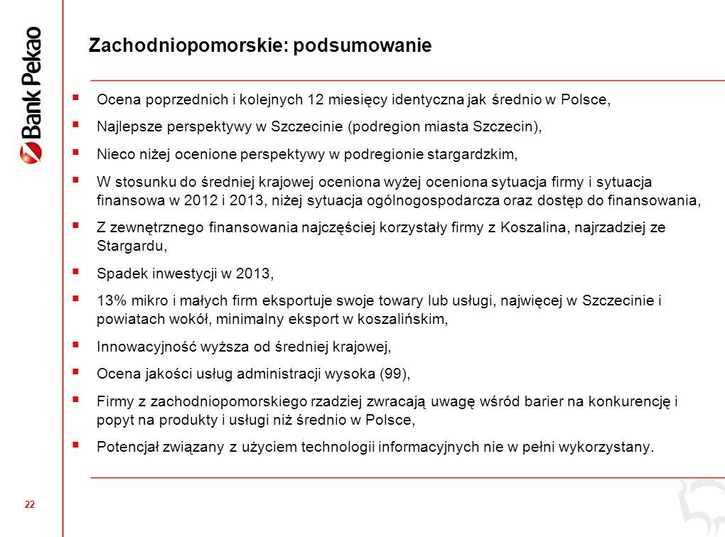 22 Zachodniopomorskie: podsumowanie  Ocena poprzednich i kolejnych 12 miesięcy identyczna jak średnio w Polsce,  Najlepsze perspektywy w Szczecinie (podregion miasta Szczecin),  Nieco niżej ocenione perspektywy w podregionie stargardzkim,  W stosunku do średniej krajowej oceniona wyżej oceniona sytuacja firmy i sytuacja finansowa w 2012 i 2013, niżej sytuacja ogólnogospodarcza oraz dostęp do finansowania,  Z zewnętrznego finansowania najczęściej korzystały firmy z Koszalina, najrzadziej ze Stargardu,  Spadek inwestycji w 2013,  13% mikro i małych firm eksportuje swoje towary lub usługi, najwięcej w Szczecinie i powiatach wokół, minimalny eksport w koszalińskim,  Innowacyjność wyższa od średniej krajowej,  Ocena jakości usług administracji wysoka (99),  Firmy z zachodniopomorskiego rzadziej zwracają uwagę wśród barier na konkurencję i popyt na produkty i usługi niż średnio w Polsce,  Potencjał związany z użyciem technologii informacyjnych nie w pełni wykorzystany.