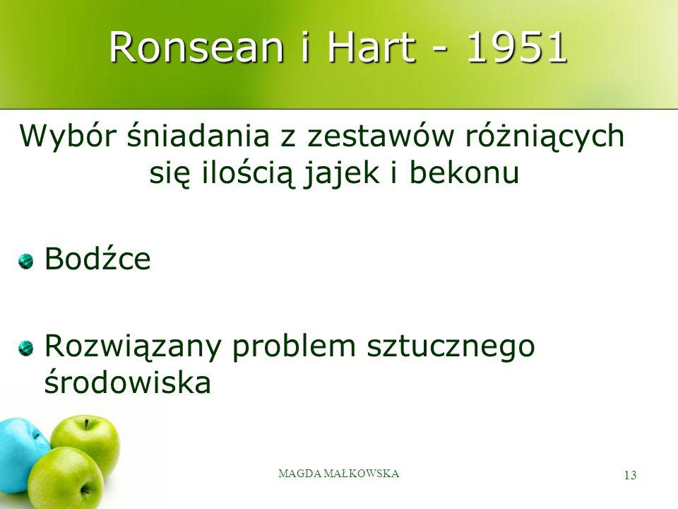 MAGDA MAŁKOWSKA 13 Ronsean i Hart - 1951 Wybór śniadania z zestawów różniących się ilością jajek i bekonu Bodźce Rozwiązany problem sztucznego środowiska