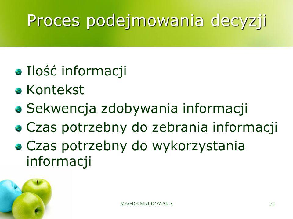 MAGDA MAŁKOWSKA 21 Proces podejmowania decyzji Ilość informacji Kontekst Sekwencja zdobywania informacji Czas potrzebny do zebrania informacji Czas potrzebny do wykorzystania informacji