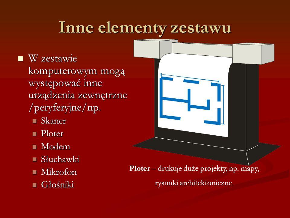 Inne elementy zestawu W zestawie komputerowym mogą występować inne urządzenia zewnętrzne /peryferyjne/np. W zestawie komputerowym mogą występować inne